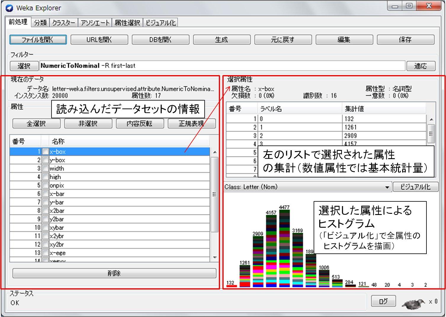 WekaのExplorer前処理(preprocess)パネルでの視覚化